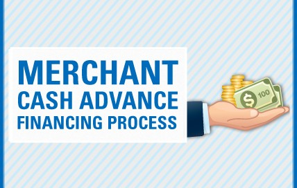 Merchant Cash Advance Live Transfers, Business Cash Advance Live Leads, Debt Settlement Live Leads